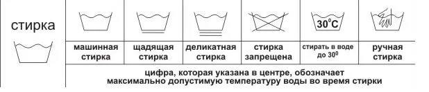 значки стирки пуховика